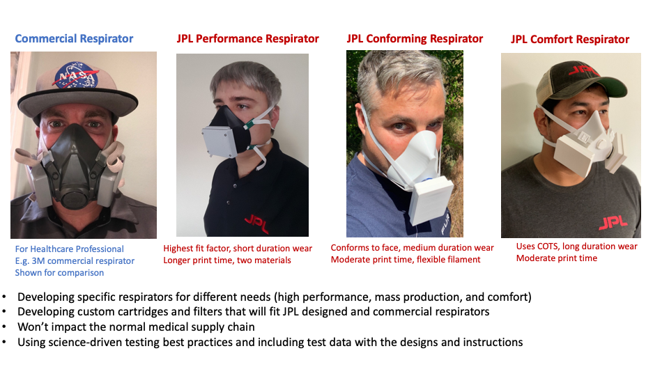 Use case – JPL respirators